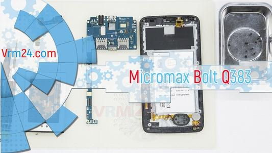 Technical review Micromax Bolt Q383