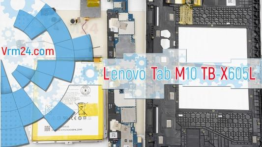 Technical review Lenovo Tab M10 TB-X605L