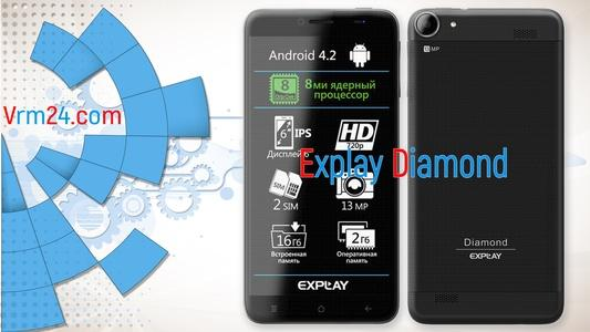 Technical review Explay Diamond